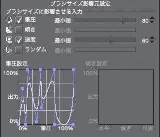【ClipStudioPaint】ブラシサイズ影響元設定をリセットする方法