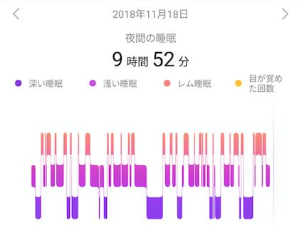 Huawei Healthで記録した睡眠時間