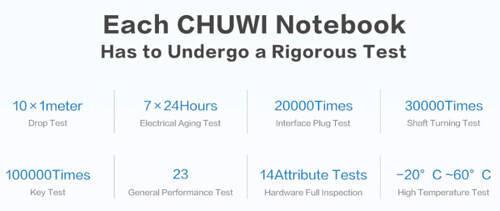 Chuwi HeroBookの耐久力テスト