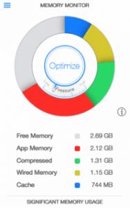 Mac メニューバーに空きメモリを表示する無料アプリ[Memory Monitor]