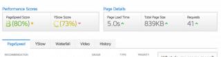 【WordPress】ブログの速度を劇的に早くするServe scaled imagesへの対処法!
