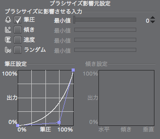 【ClipStudioPaint】ブラシサイズを調整して自分なりのブラシを作ろう!